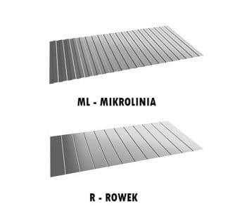 okładziny paneli warstwowych